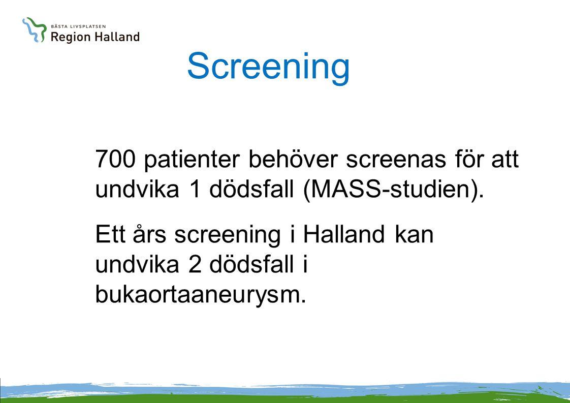 700 patienter behöver screenas för att undvika 1 dödsfall (MASS-studien). Ett års screening i Halland kan undvika 2 dödsfall i bukaortaaneurysm. Scree