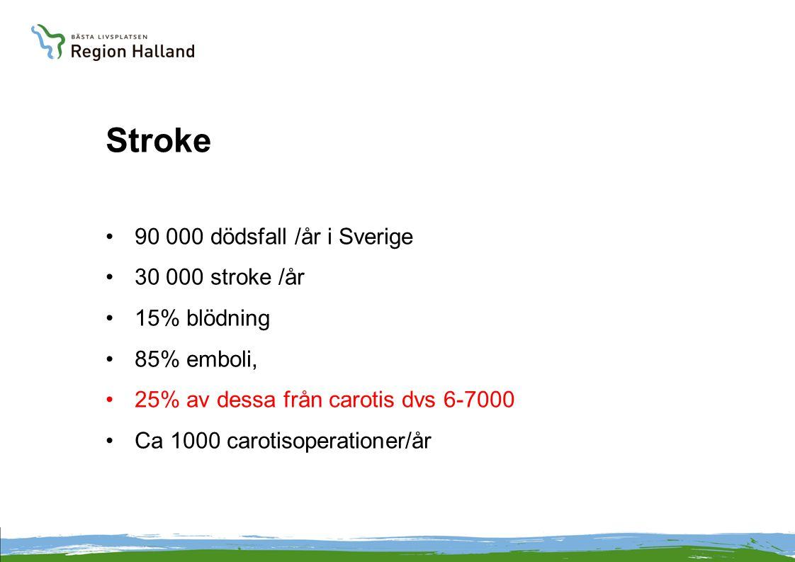 Stroke •90 000 dödsfall /år i Sverige •30 000 stroke /år •15% blödning •85% emboli, •25% av dessa från carotis dvs 6-7000 •Ca 1000 carotisoperationer/