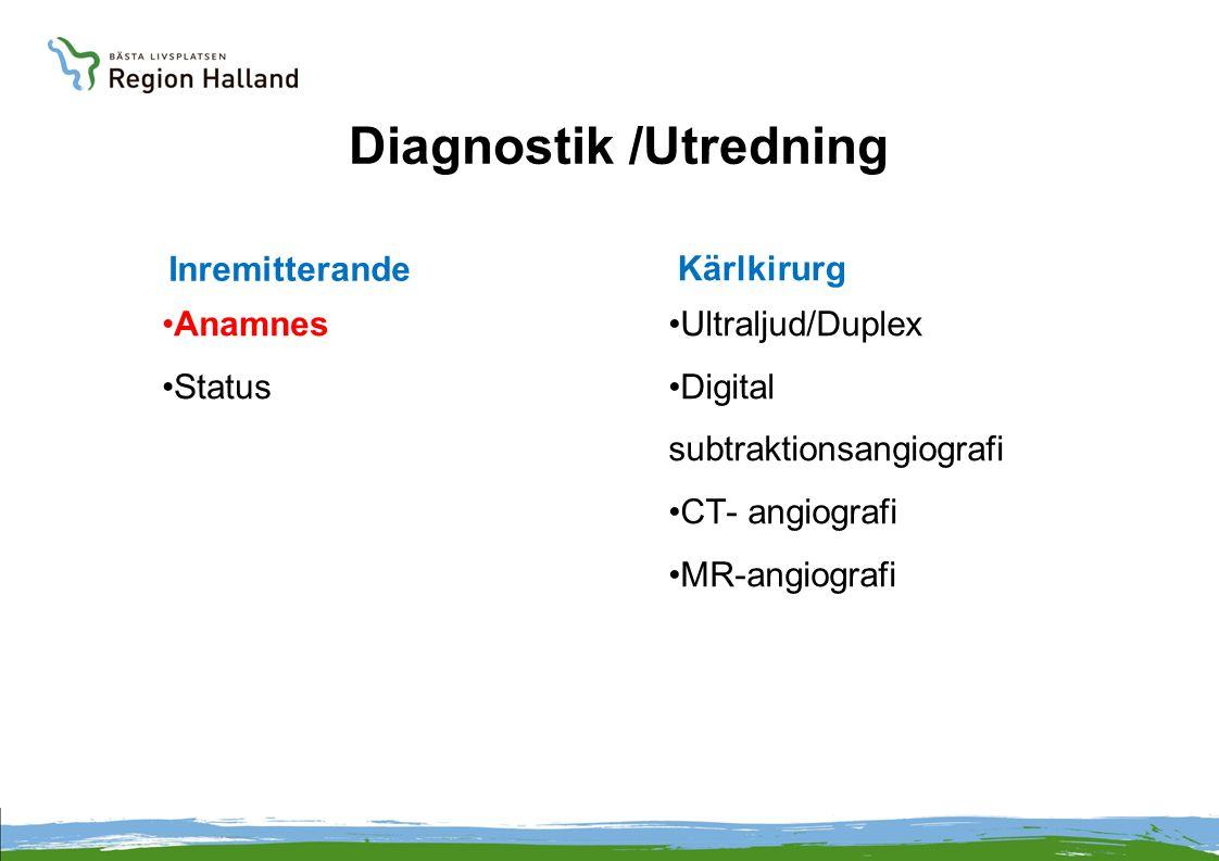 Diagnostik /Utredning •Anamnes •Status •Ultraljud/Duplex •Digital subtraktionsangiografi •CT- angiografi •MR-angiografi Inremitterande Kärlkirurg