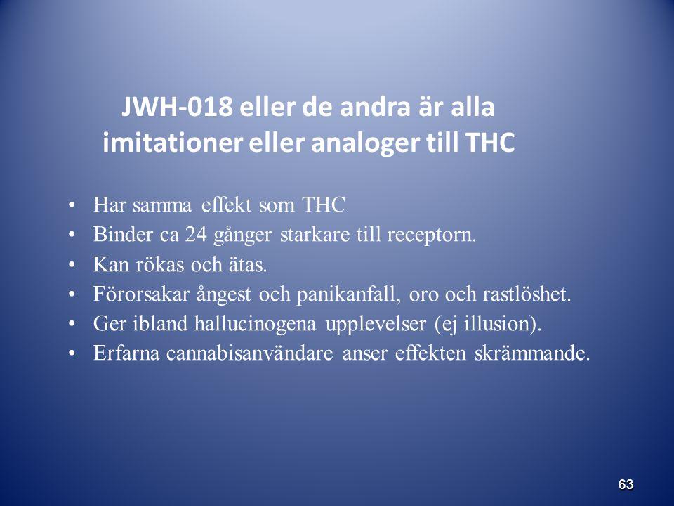 63 •Har samma effekt som THC •Binder ca 24 gånger starkare till receptorn. •Kan rökas och ätas. •Förorsakar ångest och panikanfall, oro och rastlöshet