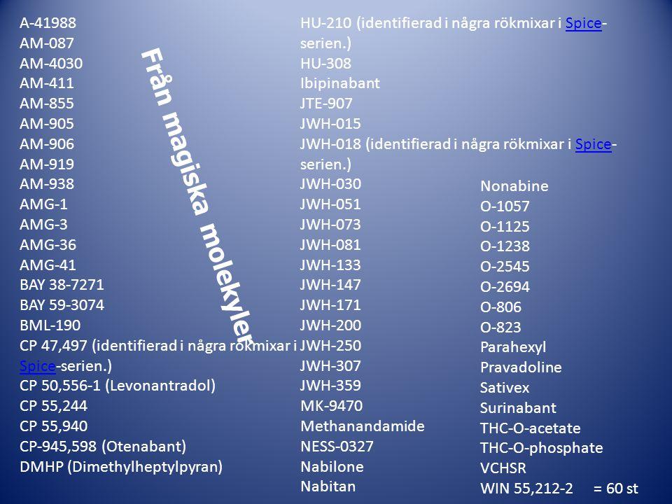 A-41988 AM-087 AM-4030 AM-411 AM-855 AM-905 AM-906 AM-919 AM-938 AMG-1 AMG-3 AMG-36 AMG-41 BAY 38-7271 BAY 59-3074 BML-190 CP 47,497 (identifierad i n