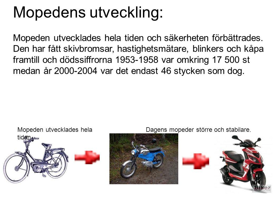 Mopedens utveckling: Mopeden utvecklades hela tiden och säkerheten förbättrades. Den har fått skivbromsar, hastighetsmätare, blinkers och kåpa framtil