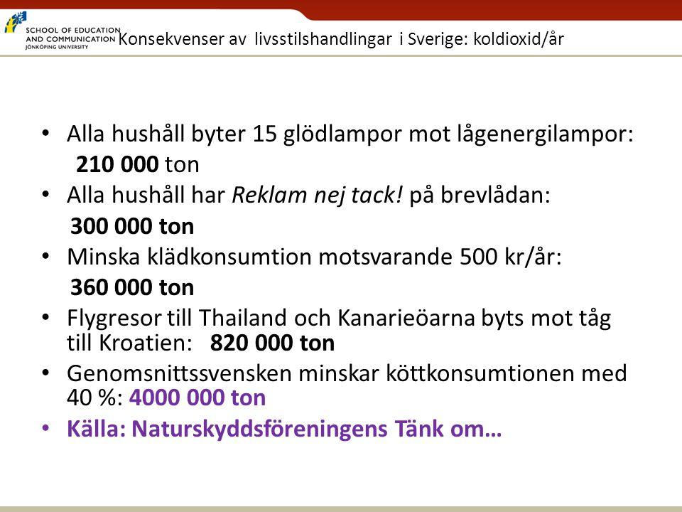 Konsekvenser av livsstilshandlingar i Sverige: koldioxid/år • Alla hushåll byter 15 glödlampor mot lågenergilampor: 210 000 ton • Alla hushåll har Rek