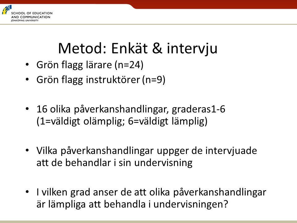 Metod: Enkät & intervju • Grön flagg lärare (n=24) • Grön flagg instruktörer (n=9) • 16 olika påverkanshandlingar, graderas1-6 (1=väldigt olämplig; 6=