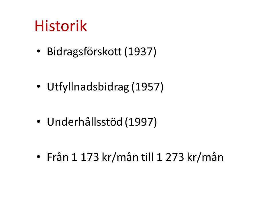 Historik • Bidragsförskott (1937) • Utfyllnadsbidrag (1957) • Underhållsstöd (1997) • Från 1 173 kr/mån till 1 273 kr/mån