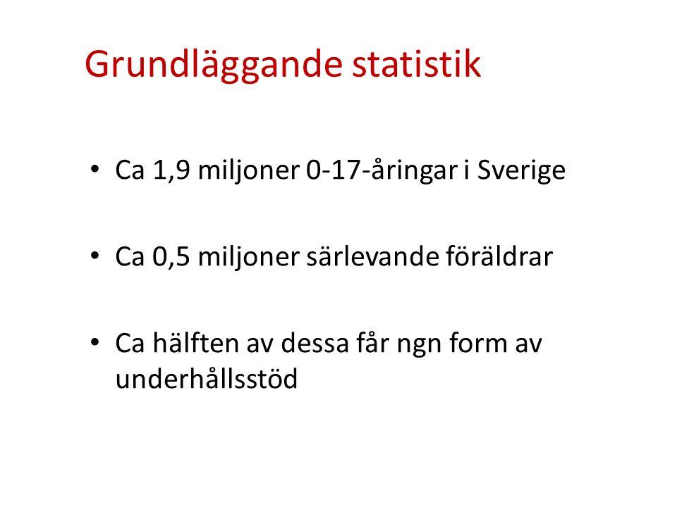 Grundläggande statistik • Ca 1,9 miljoner 0-17-åringar i Sverige • Ca 0,5 miljoner särlevande föräldrar • Ca hälften av dessa får ngn form av underhållsstöd