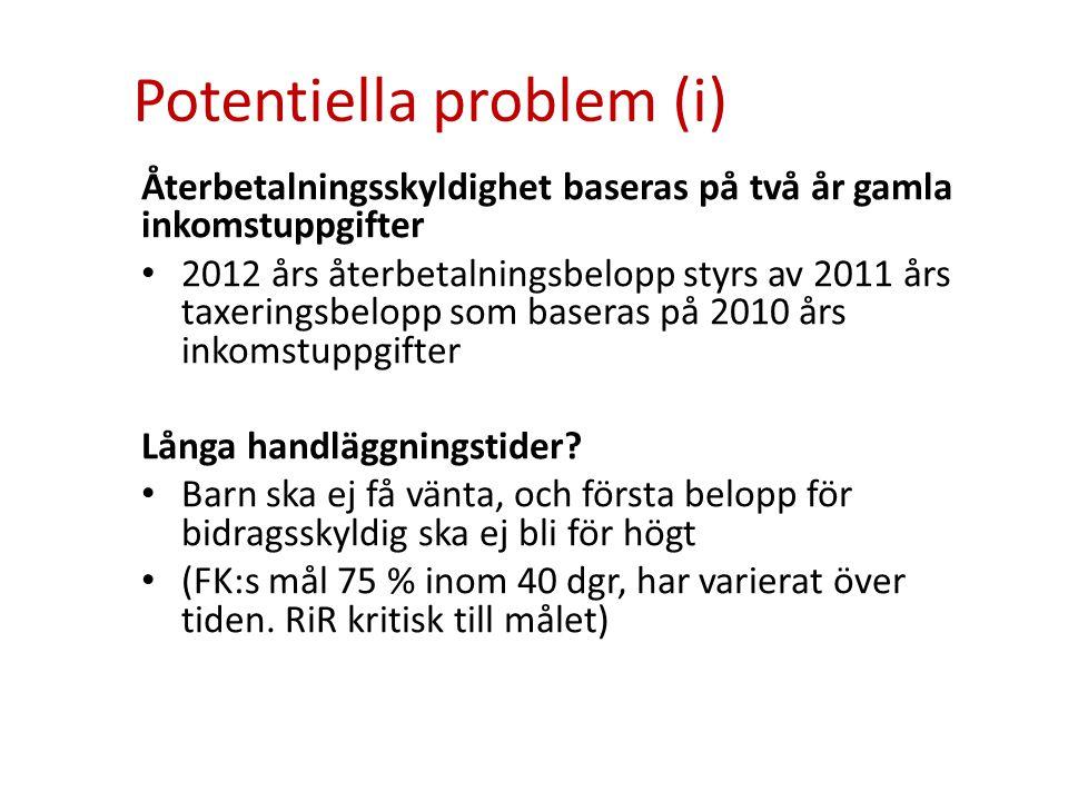Potentiella problem (i) Återbetalningsskyldighet baseras på två år gamla inkomstuppgifter • 2012 års återbetalningsbelopp styrs av 2011 års taxeringsb