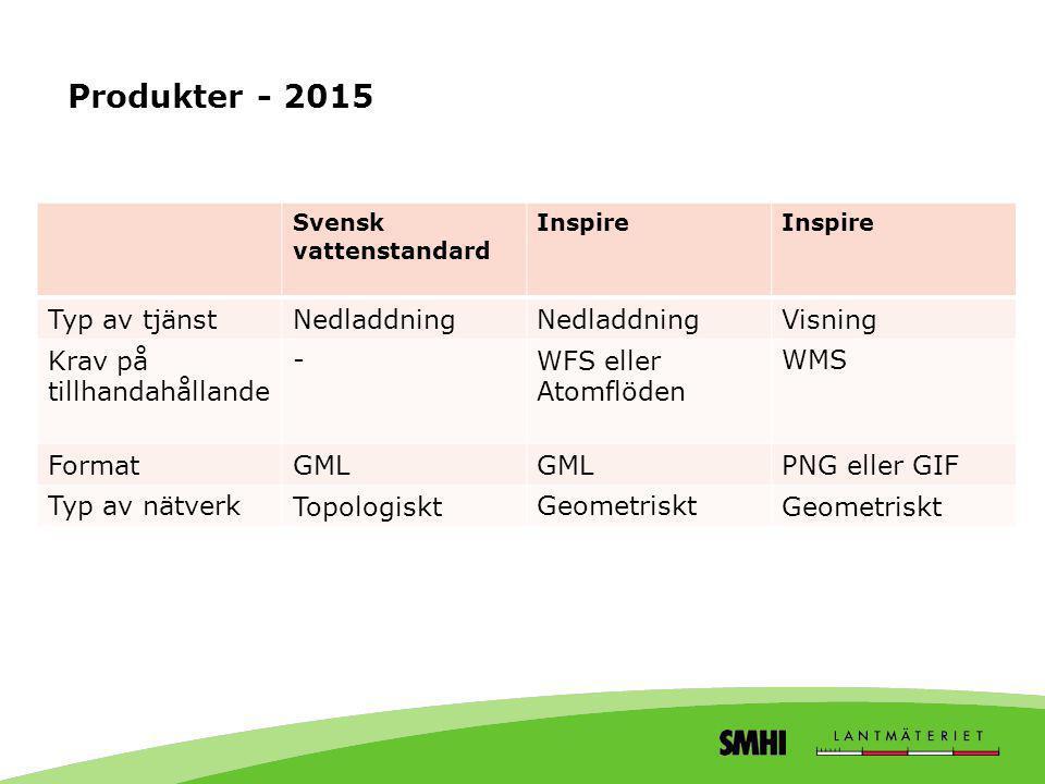 Produkter - 2015 Svensk vattenstandard Inspire Typ av tjänstNedladdning Visning Krav på tillhandahållande -WFS eller Atomflöden WMS FormatGML PNG elle