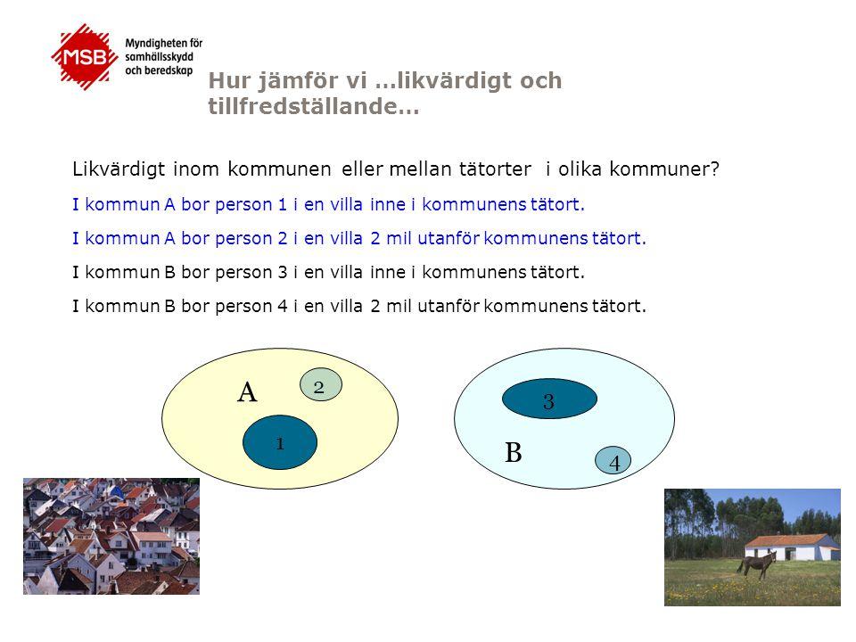 Hur jämför vi …likvärdigt och tillfredställande… Likvärdigt inom kommunen eller mellan tätorter i olika kommuner.