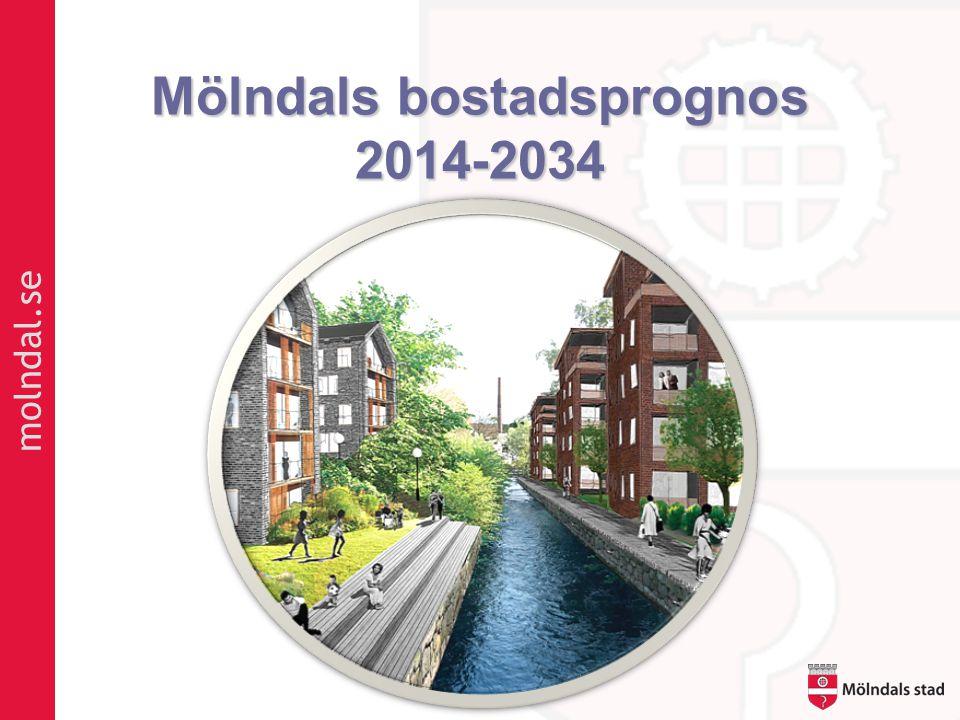 molndal.se Mölndals bostadsprognos 2014-2034