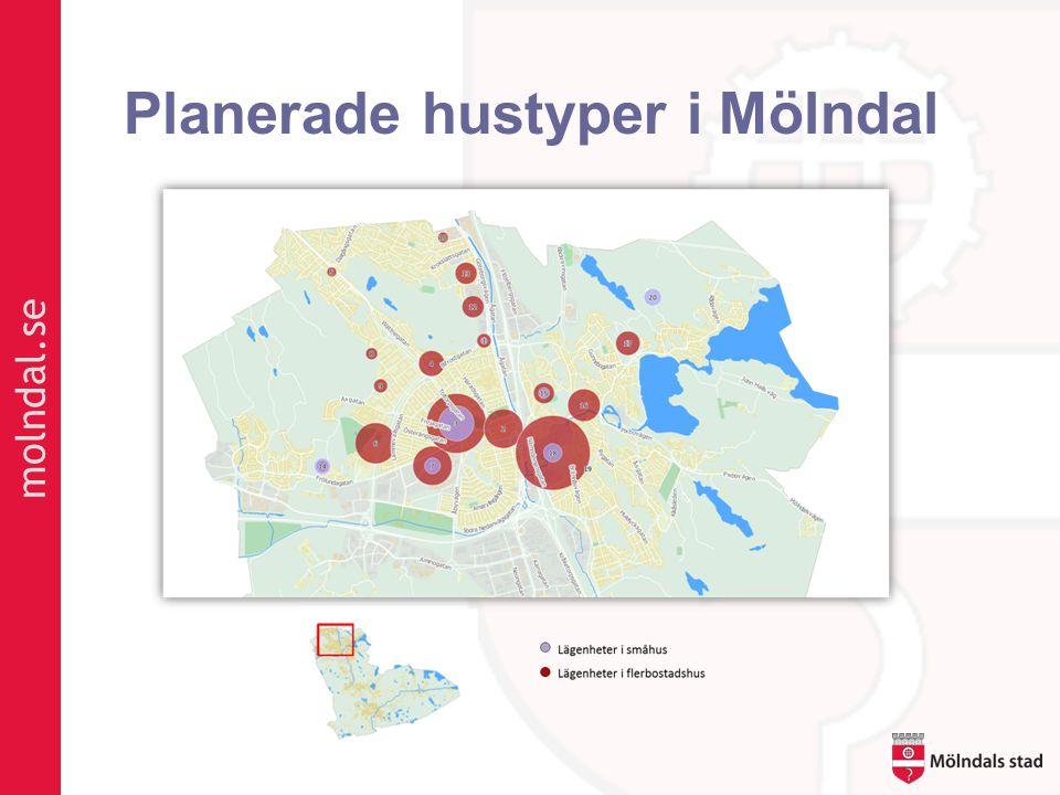 molndal.se Planerade hustyper i Mölndal