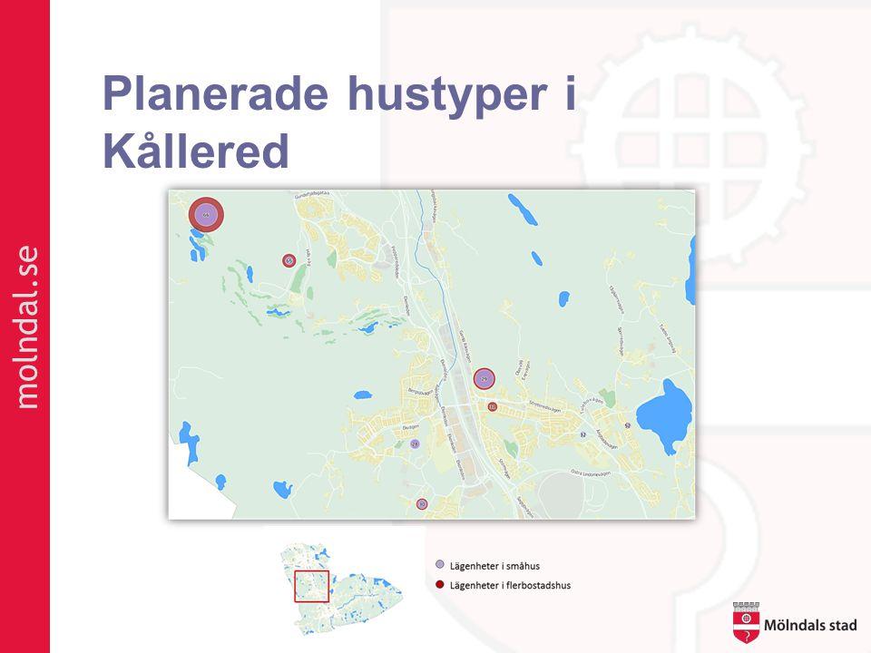 molndal.se Planerade hustyper i Kållered