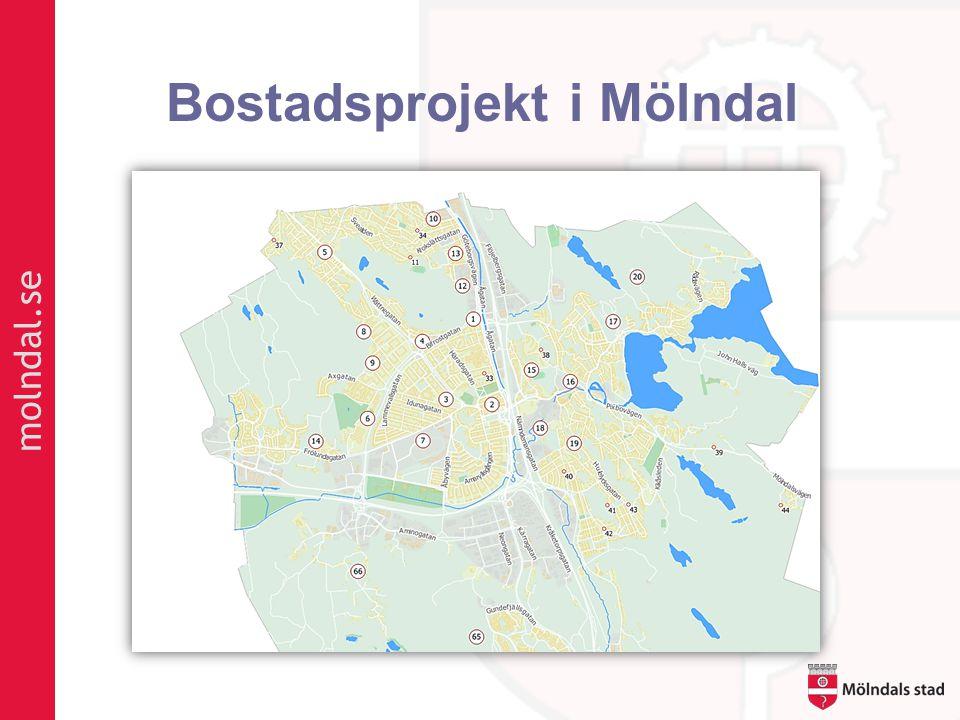 molndal.se Bostadsprojekt i Mölndal