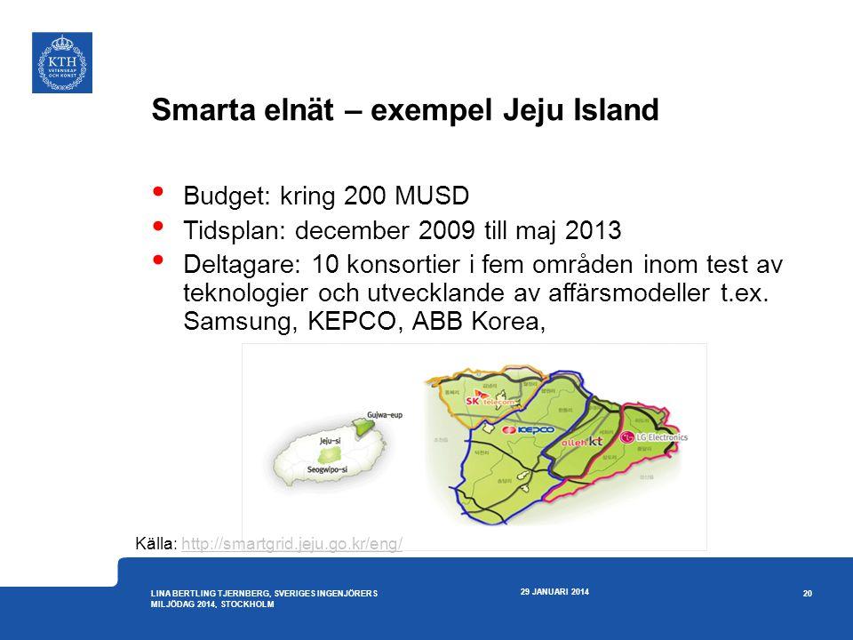 Smarta elnät – exempel Jeju Island • Budget: kring 200 MUSD • Tidsplan: december 2009 till maj 2013 • Deltagare: 10 konsortier i fem områden inom test