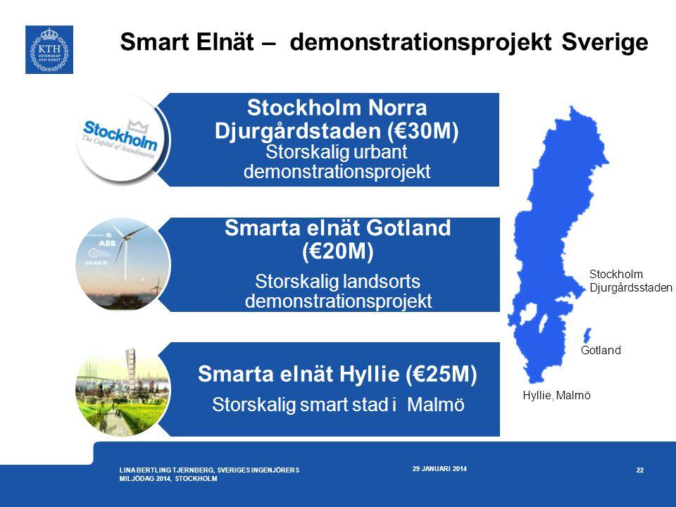 Smart Elnät – demonstrationsprojekt Sverige 29 JANUARI 2014 22 LINA BERTLING TJERNBERG, SVERIGES INGENJÖRERS MILJÖDAG 2014, STOCKHOLM Gotland Stockhol
