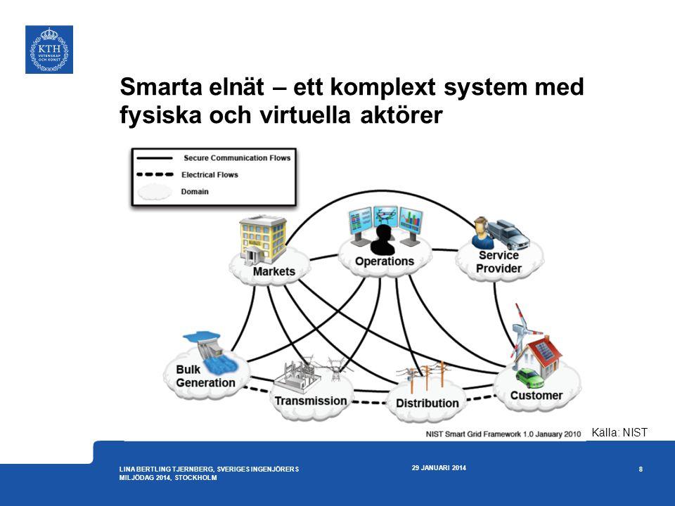 Smarta elnät – ett komplext system med fysiska och virtuella aktörer 29 JANUARI 2014 8 LINA BERTLING TJERNBERG, SVERIGES INGENJÖRERS MILJÖDAG 2014, ST
