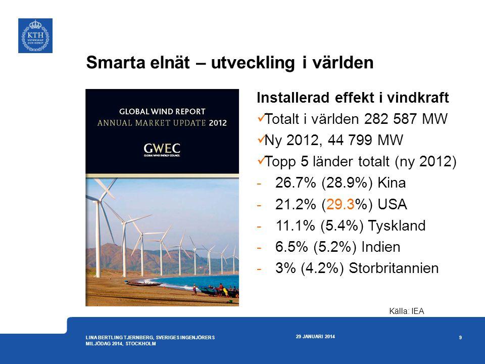 Smarta elnät – utveckling i världen 29 JANUARI 2014 9 LINA BERTLING TJERNBERG, SVERIGES INGENJÖRERS MILJÖDAG 2014, STOCKHOLM Installerad effekt i vind