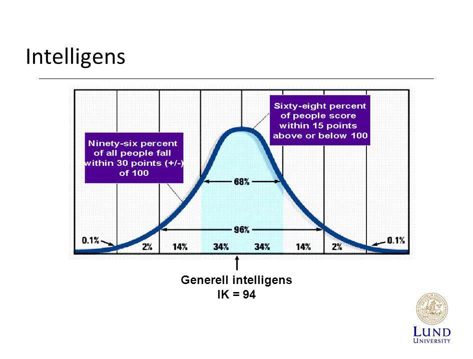 Intelligens Generell intelligens IK = 94