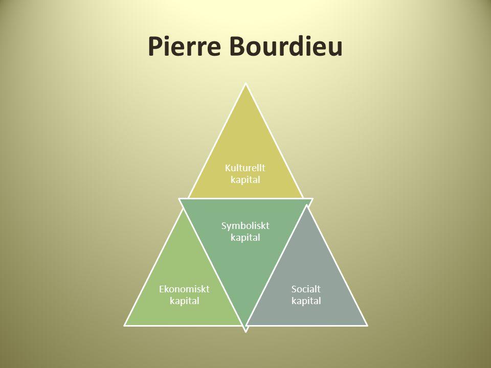 Pierre Bourdieu Kulturellt kapital Ekonomiskt kapital Symboliskt kapital Socialt kapital