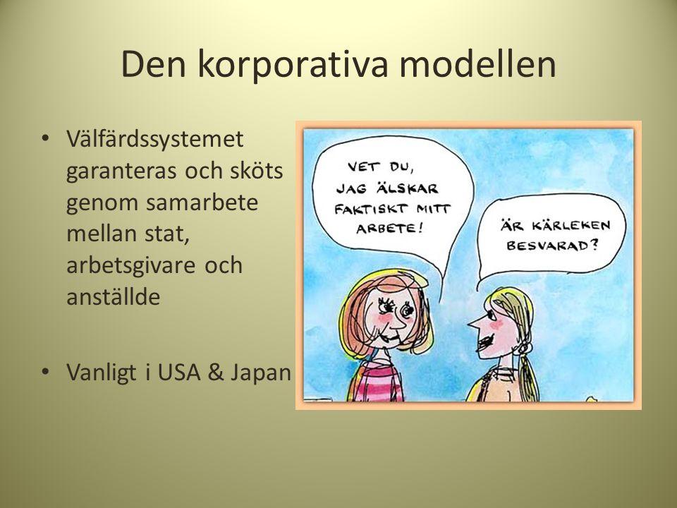 Den korporativa modellen • Välfärdssystemet garanteras och sköts genom samarbete mellan stat, arbetsgivare och anställde • Vanligt i USA & Japan