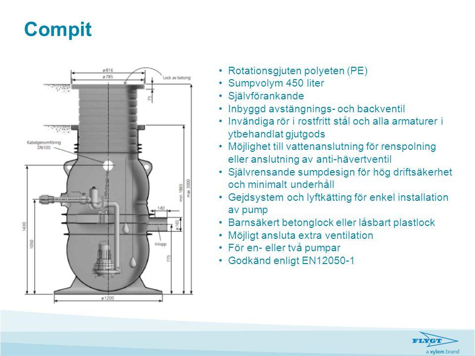 Compit •Rotationsgjuten polyeten (PE) •Sumpvolym 450 liter •Självförankande •Inbyggd avstängnings- och backventil •Invändiga rör i rostfritt stål och