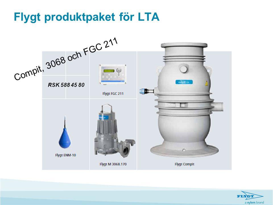 Flygt produktpaket för LTA RSK 588 45 80 Compit, 3068 och FGC 211