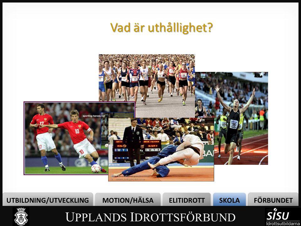 Vilken typ av uthållighet kräver din idrott? Anaerob: Icke Syreberoende Aerob: Syreberoende
