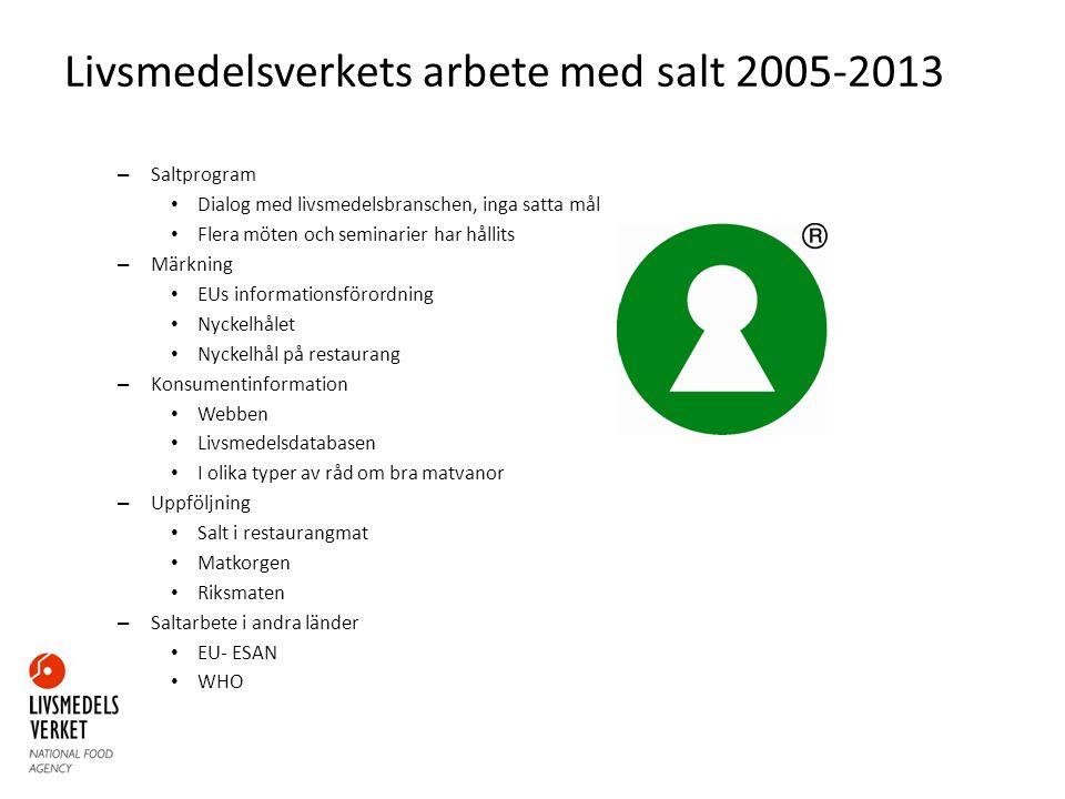 Workshop: Livsmedelsverket, Svenska Dagligvaruhandel, Visita, Livsmedelsföretagen Möjligheter • Intresse att delta i arbetet finns hos branschen.