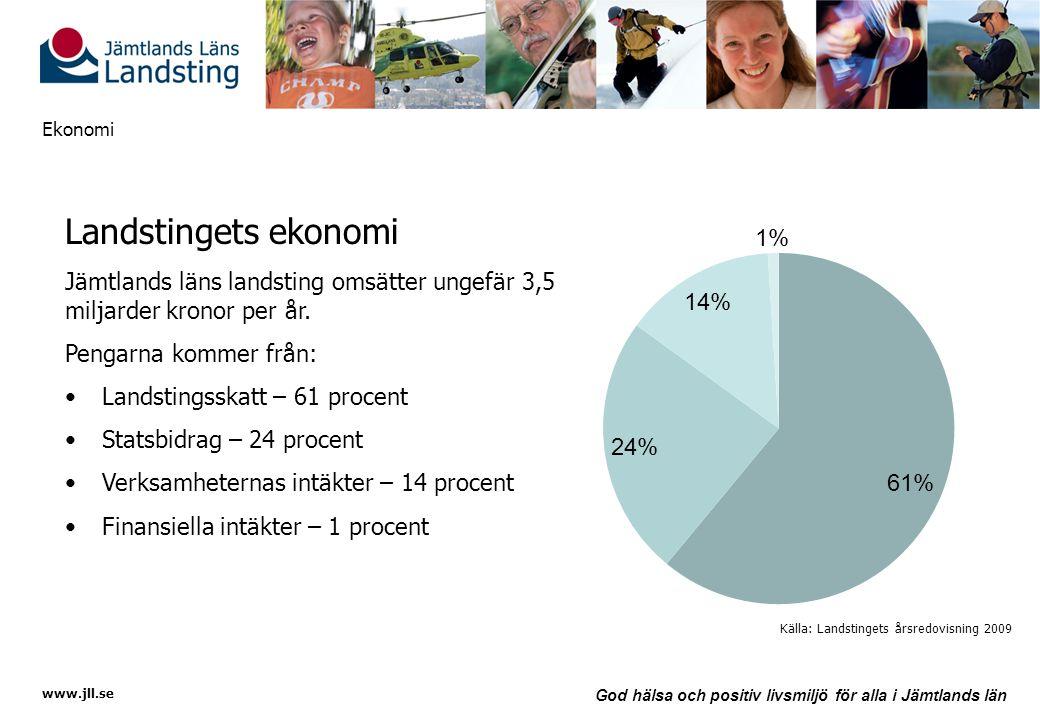 www.jll.se God hälsa och positiv livsmiljö för alla i Jämtlands län Ekonomi Landstingets ekonomi Jämtlands läns landsting omsätter ungefär 3,5 miljard