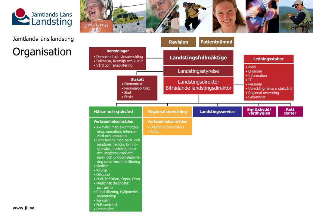 www.jll.se God hälsa och positiv livsmiljö för alla i Jämtlands län Regional utveckling Miljöcertifiering Jämtlands läns landsting miljö- certifierades 2004, som det första landstinget i Sverige.