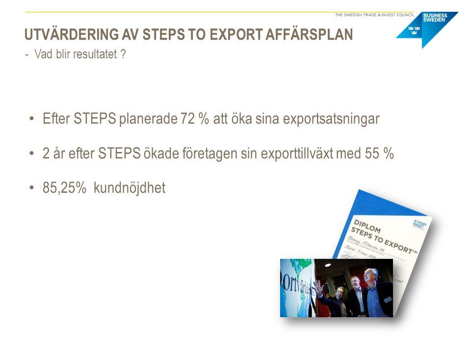 UTVÄRDERING AV STEPS TO EXPORT AFFÄRSPLAN • Efter STEPS planerade 72 % att öka sina exportsatsningar • 2 år efter STEPS ökade företagen sin exporttillväxt med 55 % • 85,25% kundnöjdhet - Vad blir resultatet .