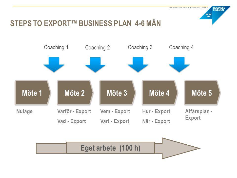 Eget arbete (100 h) NulägeVarför - Export Vad - Export Vem - Export Vart - Export Hur - Export När - Export Affärsplan - Export Möte 5 Möte 5 Möte 4 Möte 4 Möte 3 Möte 3 Möte 2 Möte 2 Möte 1 Möte 1 Coaching 1 Coaching 2 Coaching 3Coaching 4 STEPS TO EXPORT™ BUSINESS PLAN 4-6 MÅN