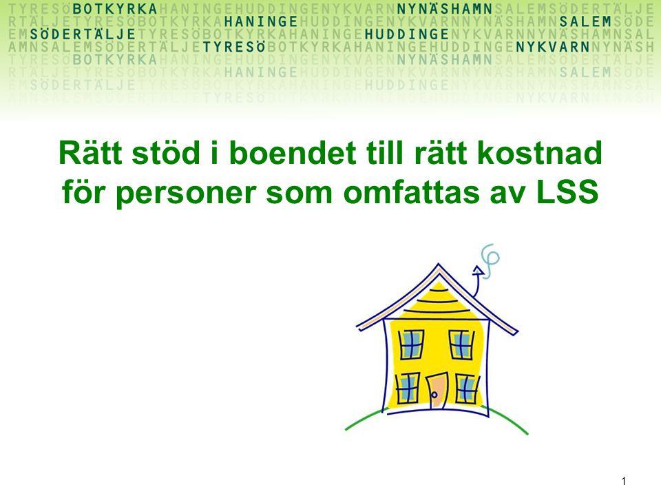 1 Rätt stöd i boendet till rätt kostnad för personer som omfattas av LSS