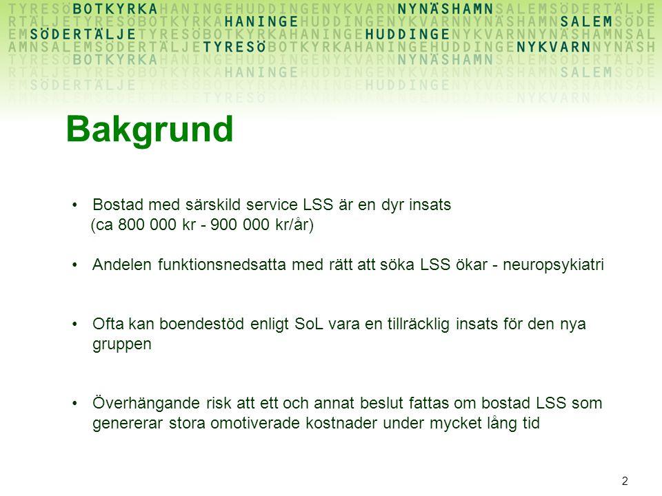 2 Bakgrund •Bostad med särskild service LSS är en dyr insats (ca 800 000 kr - 900 000 kr/år) •Andelen funktionsnedsatta med rätt att söka LSS ökar - n