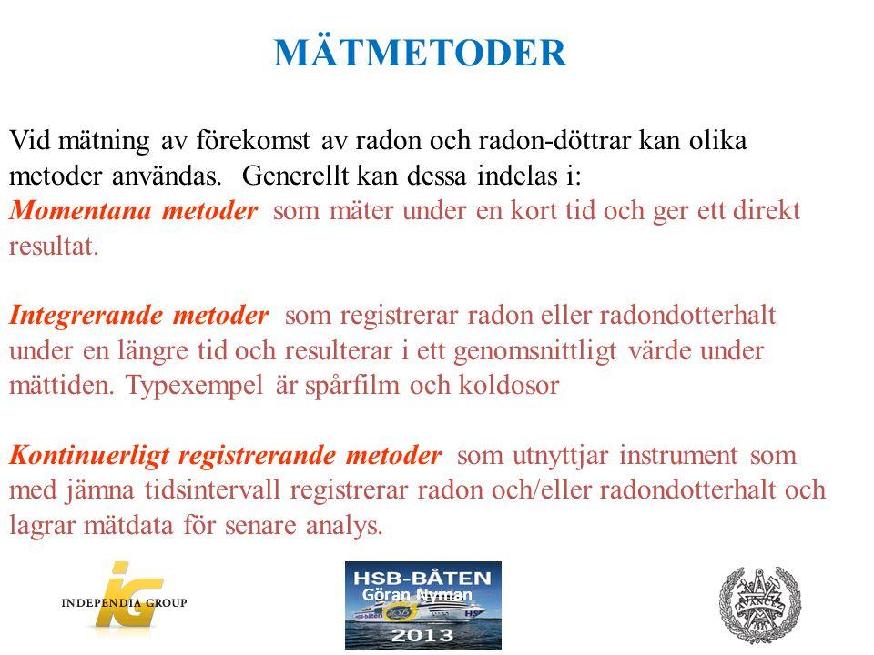 MÄTMETODER Vid mätning av förekomst av radon och radon-döttrar kan olika metoder användas. Generellt kan dessa indelas i: Momentana metoder som mäter