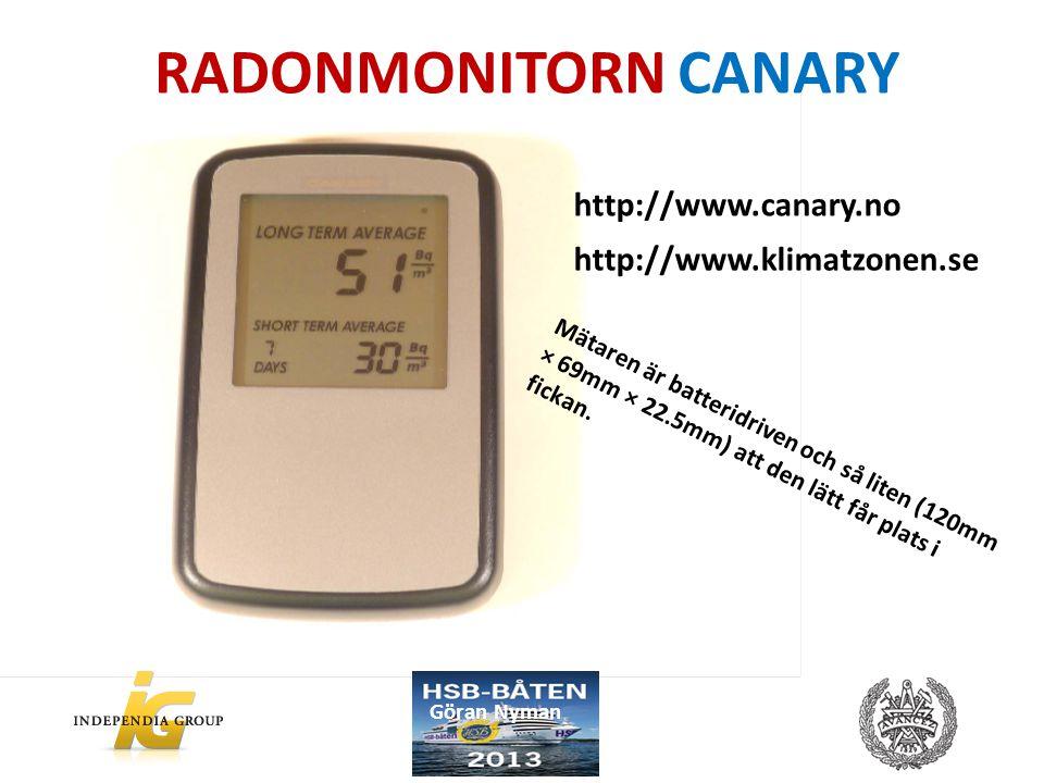 RADONMONITORN CANARY Göran Nyman http://www.canary.no http://www.klimatzonen.se Mätaren är batteridriven och så liten (120mm × 69mm × 22.5mm) att den