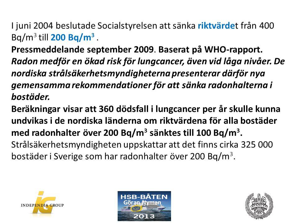 I juni 2004 beslutade Socialstyrelsen att sänka riktvärdet från 400 Bq/m 3 till 200 Bq/m 3. Pressmeddelande september 2009. Baserat på WHO-rapport. Ra