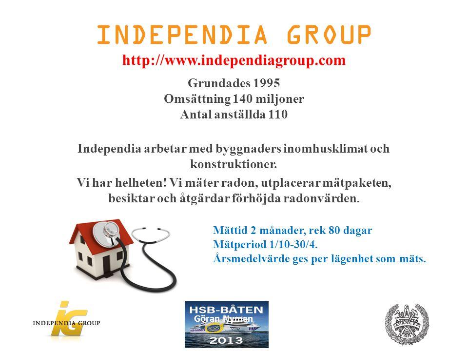 INDEPENDIA GROUP http://www.independiagroup.com Grundades 1995 Omsättning 140 miljoner Antal anställda 110 Independia arbetar med byggnaders inomhuskl