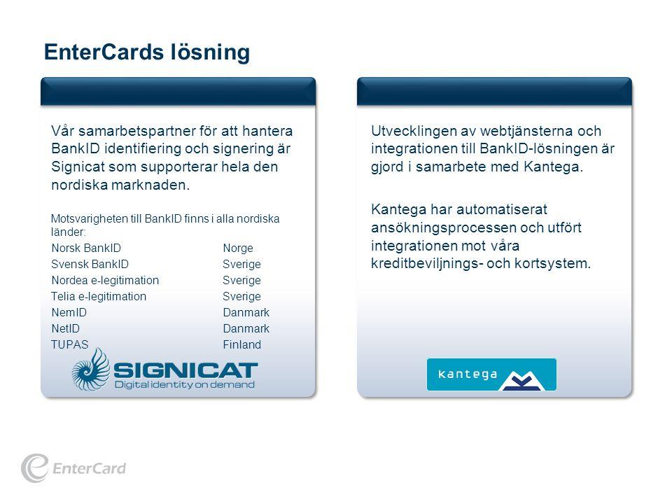EnterCards lösning Vår samarbetspartner för att hantera BankID identifiering och signering är Signicat som supporterar hela den nordiska marknaden. Mo
