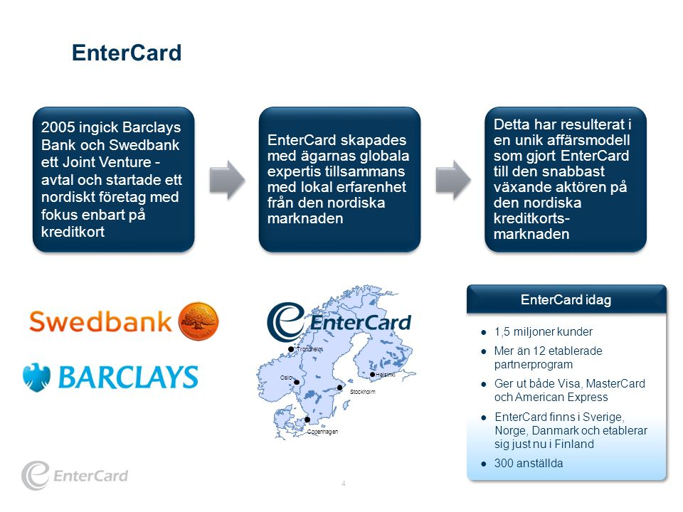 EnterCard har flera nordiska partnerprogram Våra partnerprogram + Savings Banks