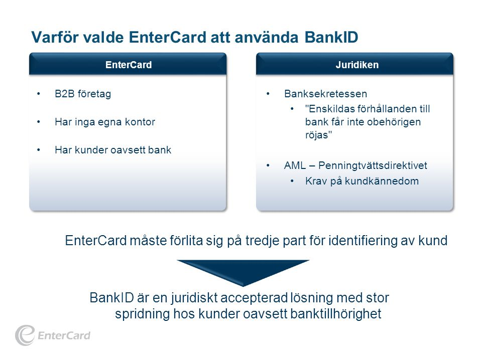 © EnterCard, 13 November 20079 En lösning för EnterCards alla produkter