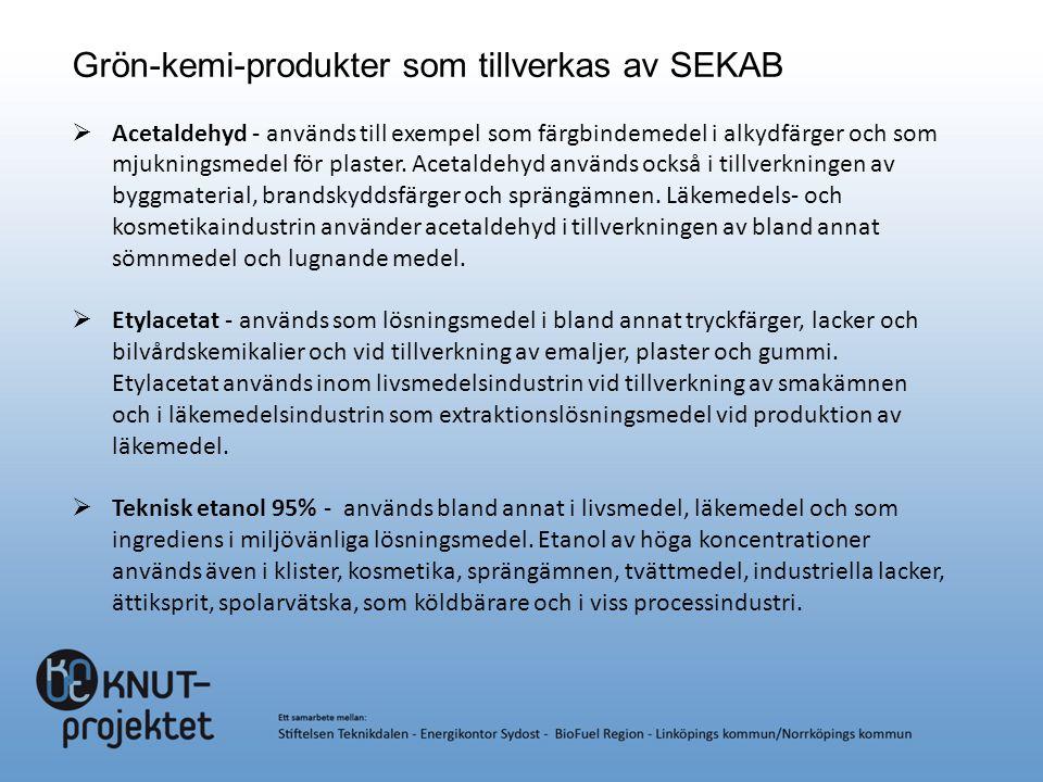 Grön-kemi-produkter som tillverkas av SEKAB  Acetaldehyd - används till exempel som färgbindemedel i alkydfärger och som mjukningsmedel för plaster.
