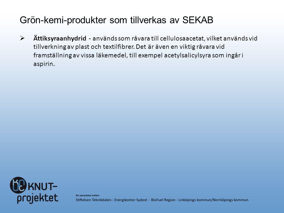 Grön-kemi-produkter som tillverkas av SEKAB  Ättiksyraanhydrid - används som råvara till cellulosaacetat, vilket används vid tillverkning av plast oc