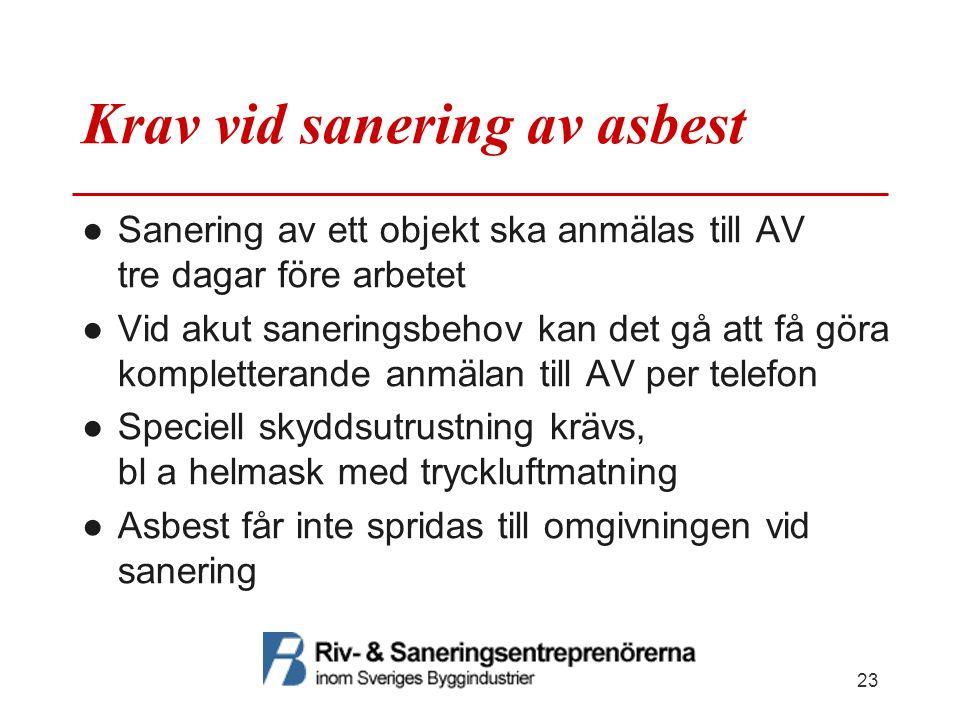 Krav vid sanering av asbest ●Sanering av ett objekt ska anmälas till AV tre dagar före arbetet ●Vid akut saneringsbehov kan det gå att få göra komplet