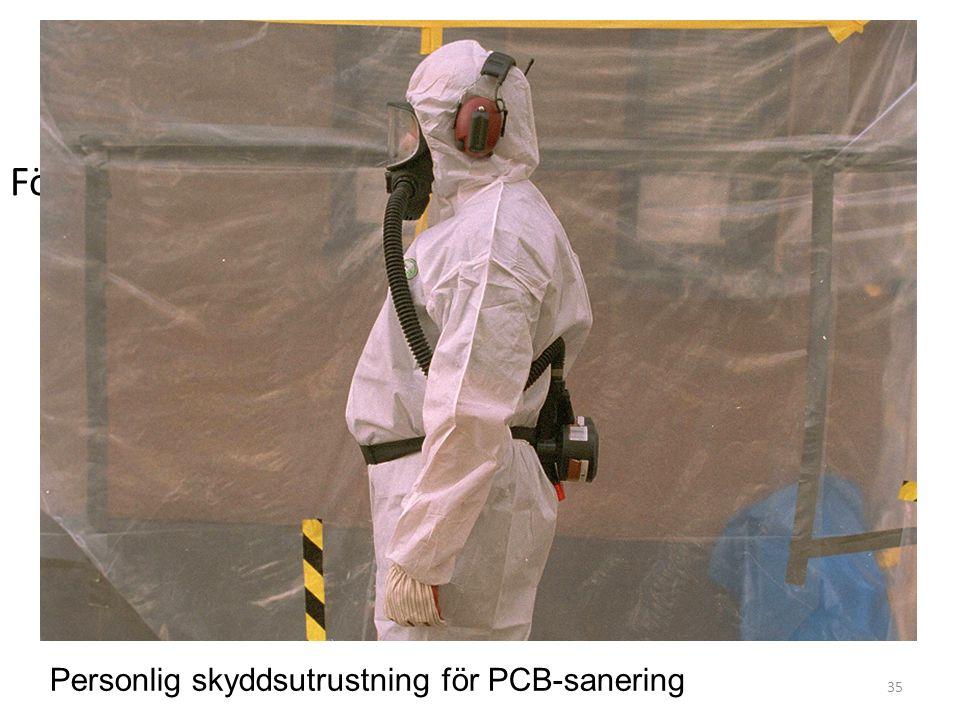 35 För bilder Personlig skyddsutrustning för PCB-sanering