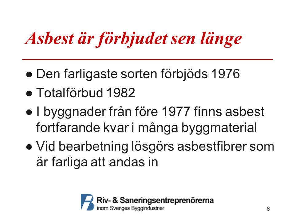 Asbest är förbjudet sen länge ●Den farligaste sorten förbjöds 1976 ●Totalförbud 1982 ●I byggnader från före 1977 finns asbest fortfarande kvar i många
