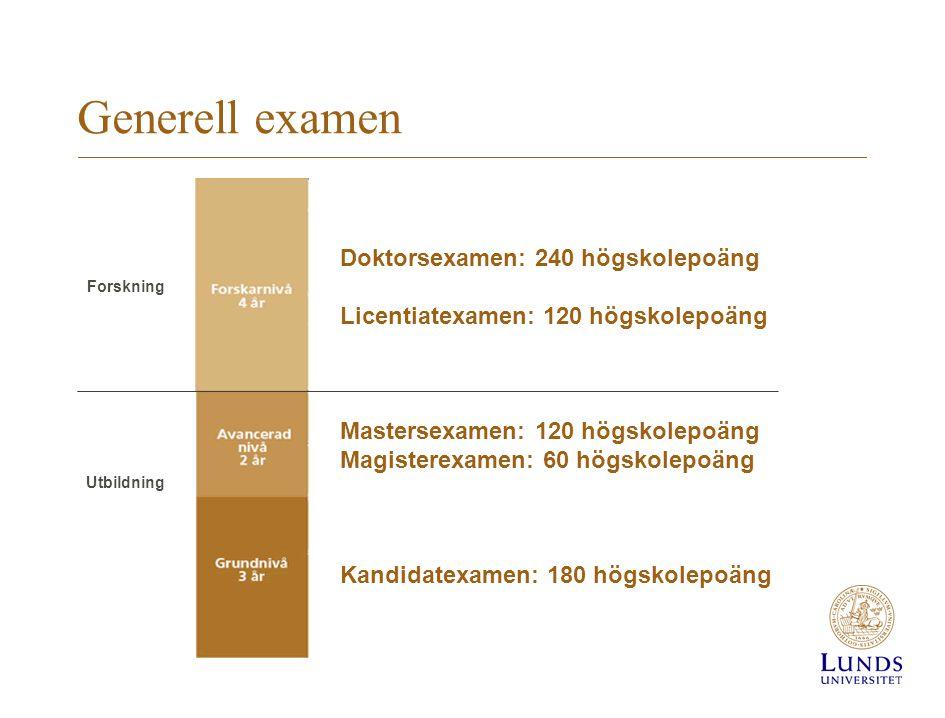 Generell examen Doktorsexamen: 240 högskolepoäng Licentiatexamen: 120 högskolepoäng Mastersexamen: 120 högskolepoäng Magisterexamen: 60 högskolepoäng