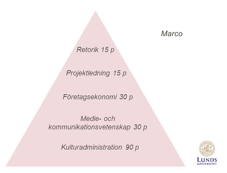 Marco Kulturadministration 90 p Medie- och kommunikationsvetenskap 30 p Företagsekonomi 30 p Retorik 15 p Projektledning 15 p