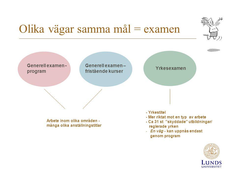 Olika vägar samma mål = examen Generell examen - program Generell examen – fristående kurser Yrkesexamen - Yrkestitel - Mer riktat mot en typ av arbet