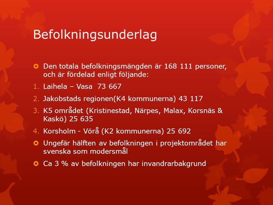 Befolkningsunderlag  Den totala befolkningsmängden är 168 111 personer, och är fördelad enligt följande: 1.Laihela – Vasa 73 667 2.Jakobstads regionen(K4 kommunerna) 43 117 3.K5 området (Kristinestad, Närpes, Malax, Korsnäs & Kaskö) 25 635 4.Korsholm - Vörå (K2 kommunerna) 25 692  Ungefär hälften av befolkningen i projektområdet har svenska som modersmål  Ca 3 % av befolkningen har invandrarbakgrund